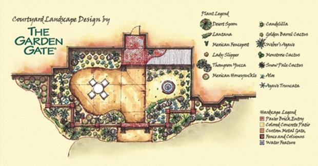 Landscape Design Ideas For The Desert 2