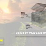 Why Insulating Your House Will Save You Money – And Where To Do It!