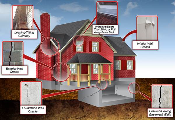 Identify The Signs Of Foundation Issues While Buying A Home 2